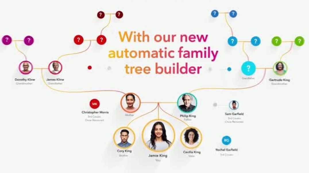 23andMe Ancestry +Traits TV Commercial Ad Family Tree Builder.mp4
