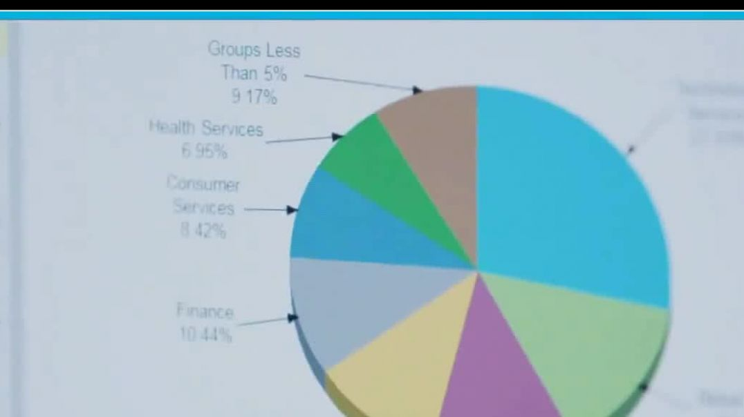 FactSet TV Commercial Ad 2020, FactSet Supports the Financial Industry