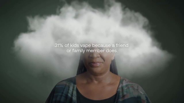 American Lung Association TV Commercial Ad 2020, Get Your Head Out of the Cloud- Denial