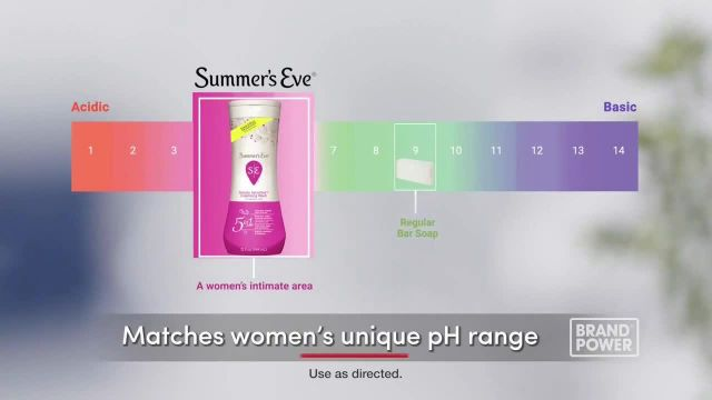 Summers Eve TV Commercial Ad 2020, Brand Power- Gynecologist Recommended