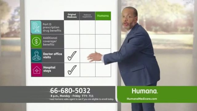 Humana Medicare Advantage Plan TV Commercial Ad 2021, Choosing the Right Plan